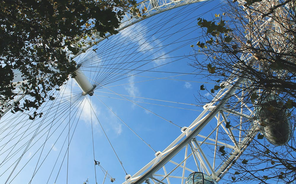 London Explorer Pass 4 Attractions - The London Eye